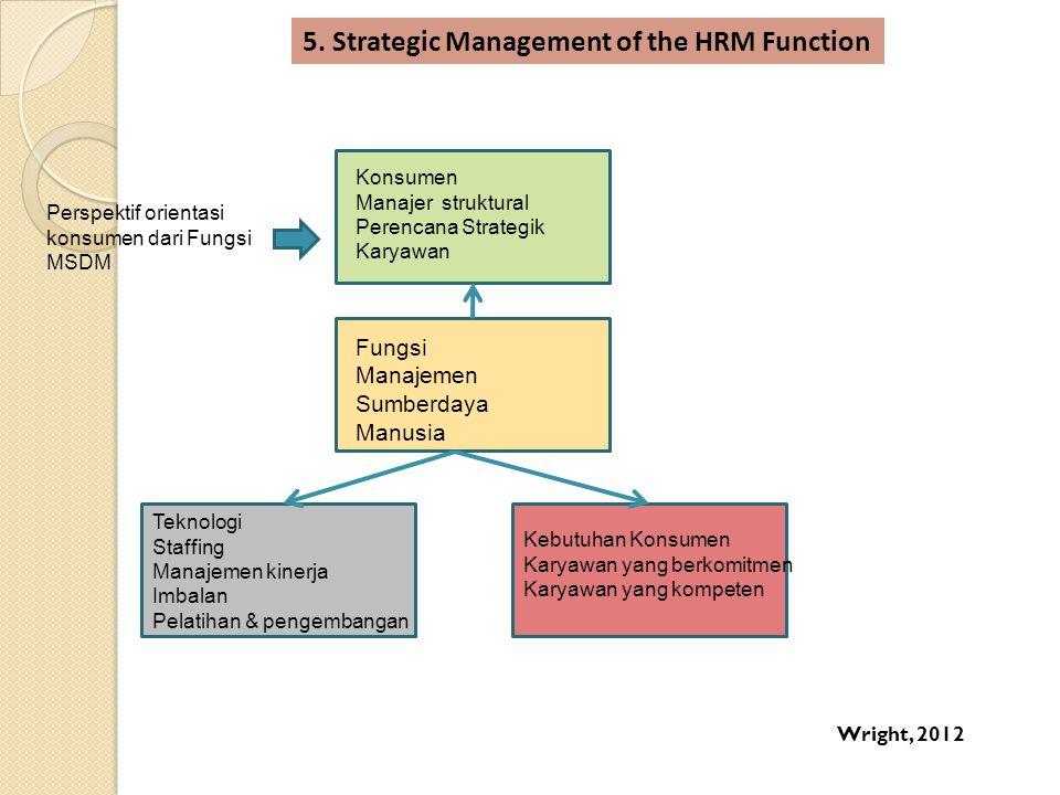 5. Strategic Management of the HRM Function Konsumen Manajer struktural Perencana Strategik Karyawan Fungsi Manajemen Sumberdaya Manusia Teknologi Sta