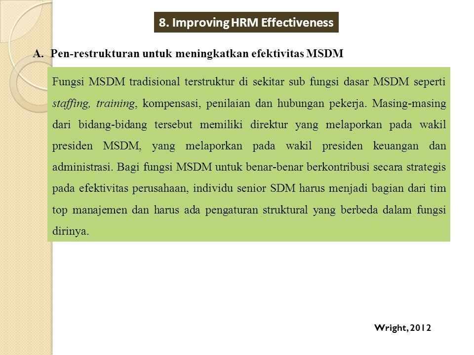 A.Pen-restrukturan untuk meningkatkan efektivitas MSDM Fungsi MSDM tradisional terstruktur di sekitar sub fungsi dasar MSDM seperti staffing, training