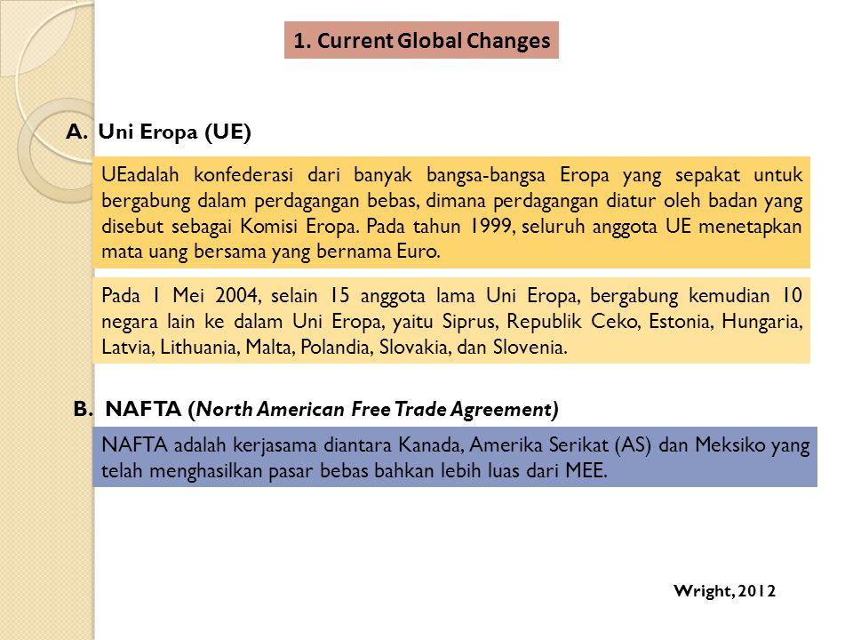 A.Uni Eropa (UE) UEadalah konfederasi dari banyak bangsa-bangsa Eropa yang sepakat untuk bergabung dalam perdagangan bebas, dimana perdagangan diatur