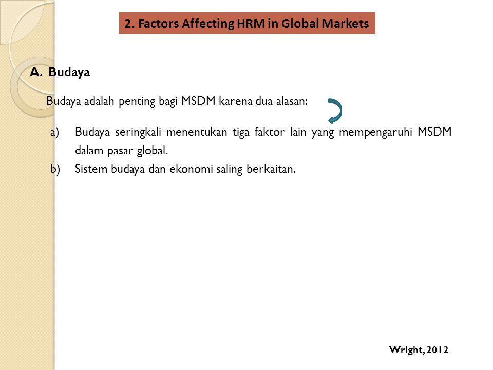 A.Budaya Budaya adalah penting bagi MSDM karena dua alasan: a)Budaya seringkali menentukan tiga faktor lain yang mempengaruhi MSDM dalam pasar global.
