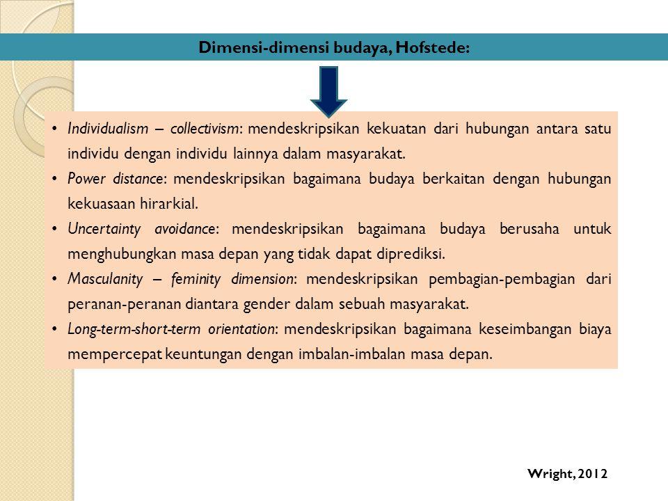 Dimensi-dimensi budaya, Hofstede: Individualism – collectivism: mendeskripsikan kekuatan dari hubungan antara satu individu dengan individu lainnya da