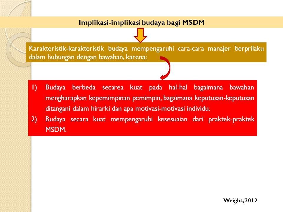 Implikasi-implikasi budaya bagi MSDM Karakteristik-karakteristik budaya mempengaruhi cara-cara manajer berprilaku dalam hubungan dengan bawahan, karen