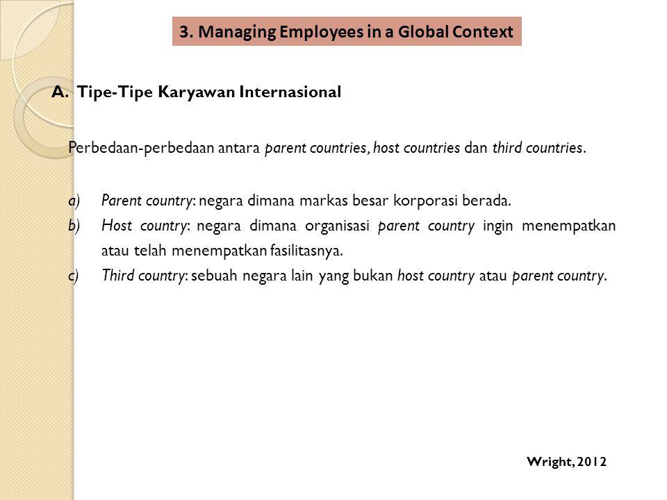 A.Tipe-Tipe Karyawan Internasional Perbedaan-perbedaan antara parent countries, host countries dan third countries. a)Parent country: negara dimana ma