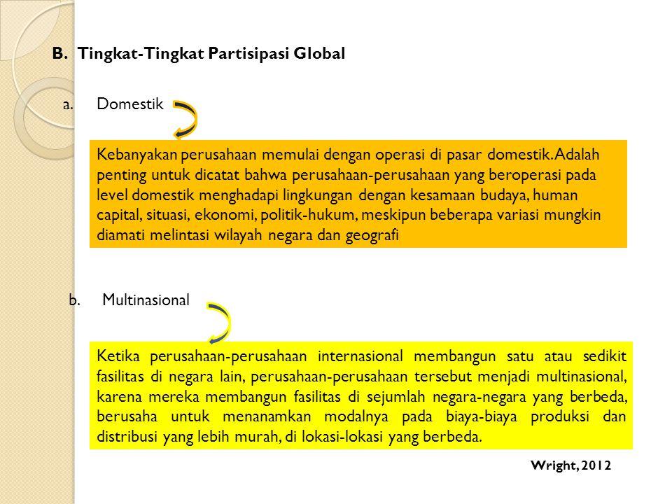 B.Tingkat-Tingkat Partisipasi Global a.Domestik Kebanyakan perusahaan memulai dengan operasi di pasar domestik. Adalah penting untuk dicatat bahwa per