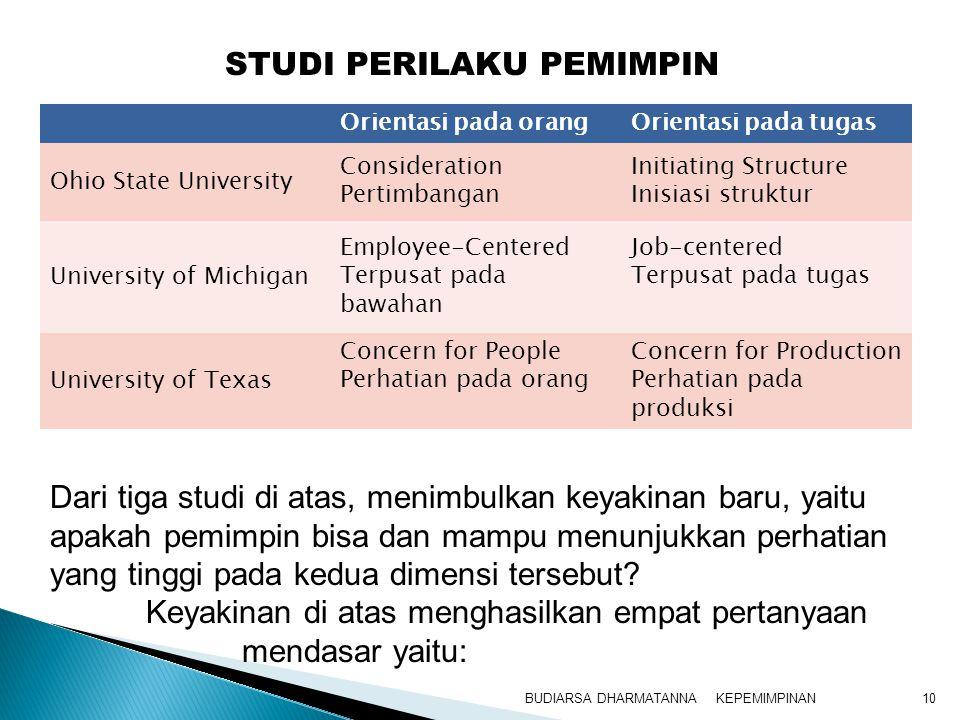KEPEMIMPINANBUDIARSA DHARMATANNA10 Orientasi pada orangOrientasi pada tugas Ohio State University Consideration Pertimbangan Initiating Structure Inis