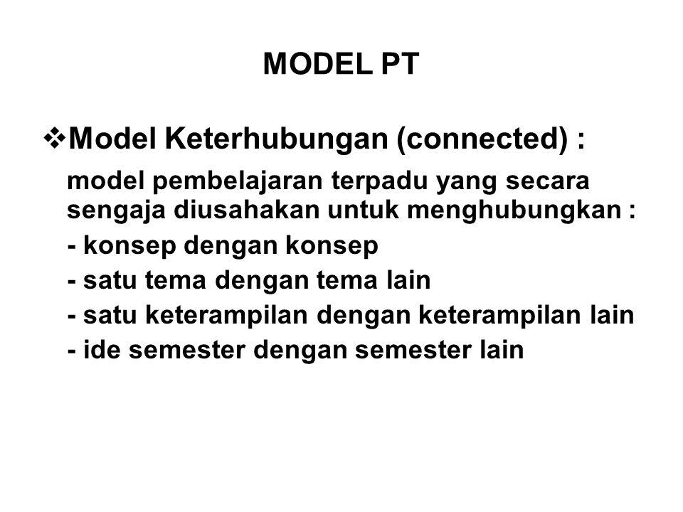 MODEL PT  Model Keterhubungan (connected) : model pembelajaran terpadu yang secara sengaja diusahakan untuk menghubungkan : - konsep dengan konsep -