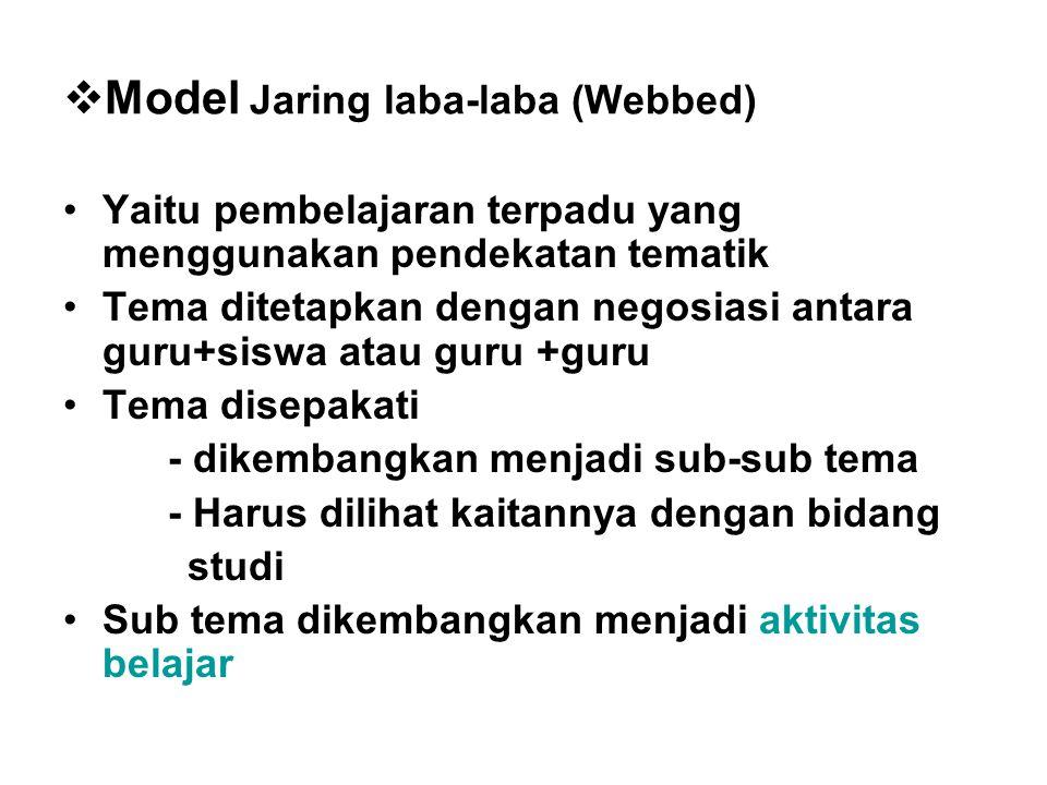  Model Jaring laba-laba (Webbed) Yaitu pembelajaran terpadu yang menggunakan pendekatan tematik Tema ditetapkan dengan negosiasi antara guru+siswa at