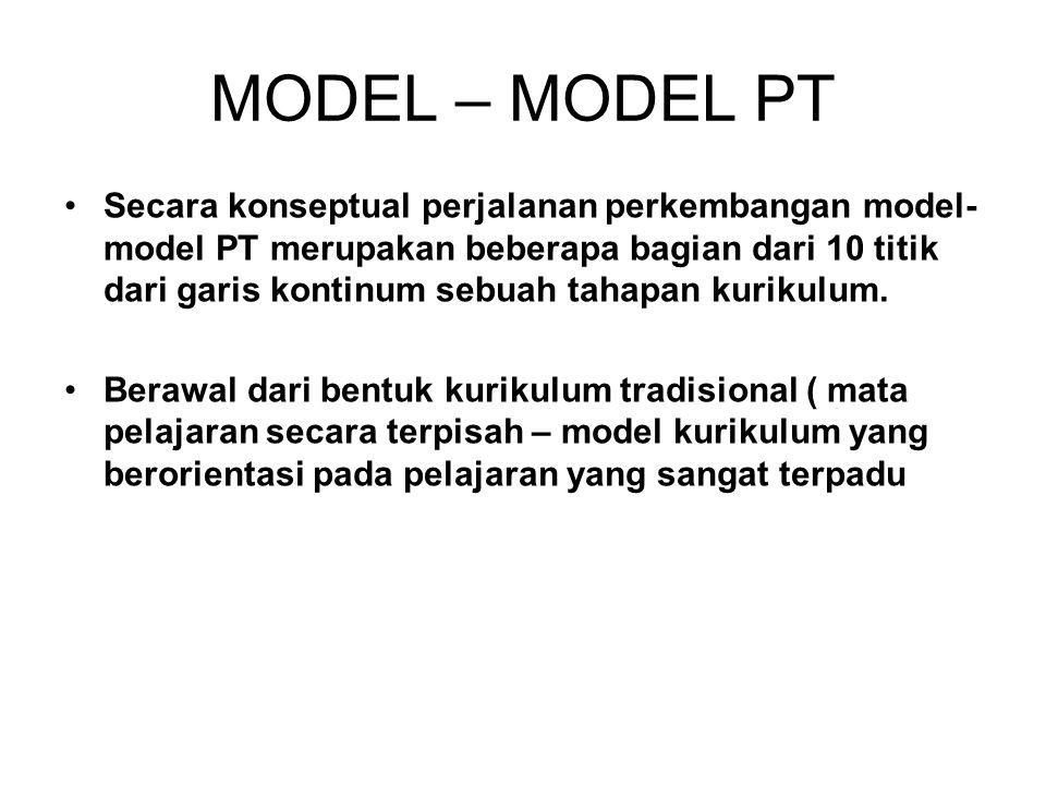 MODEL – MODEL PT Secara konseptual perjalanan perkembangan model- model PT merupakan beberapa bagian dari 10 titik dari garis kontinum sebuah tahapan