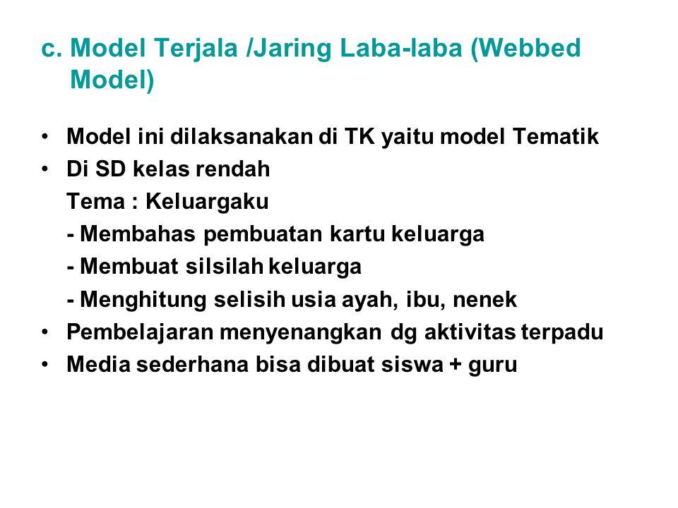 c. Model Terjala /Jaring Laba-laba (Webbed Model) Model ini dilaksanakan di TK yaitu model Tematik Di SD kelas rendah Tema : Keluargaku - Membahas pem