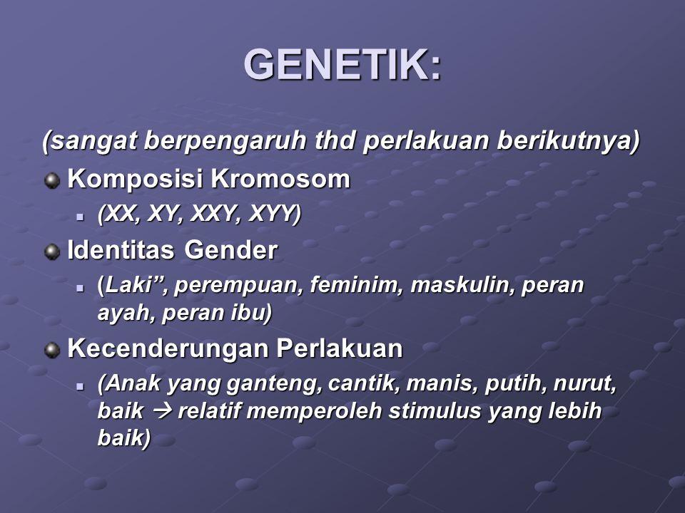 """GENETIK: (sangat berpengaruh thd perlakuan berikutnya) Komposisi Kromosom (XX, XY, XXY, XYY) (XX, XY, XXY, XYY) Identitas Gender (Laki"""", perempuan, fe"""