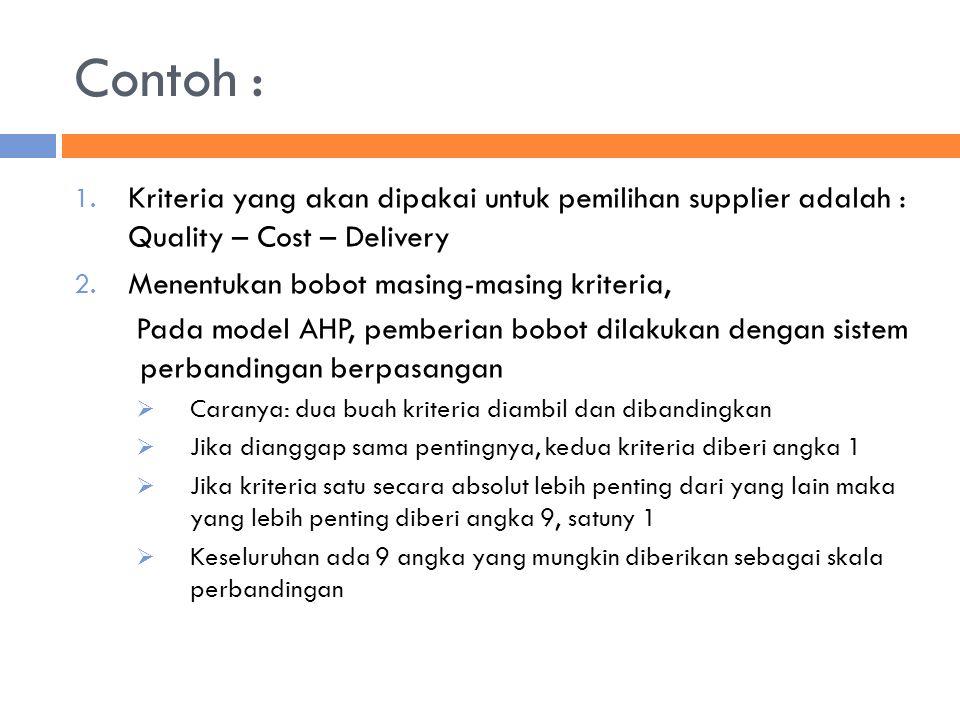 Contoh : 1. Kriteria yang akan dipakai untuk pemilihan supplier adalah : Quality – Cost – Delivery 2. Menentukan bobot masing-masing kriteria, Pada mo