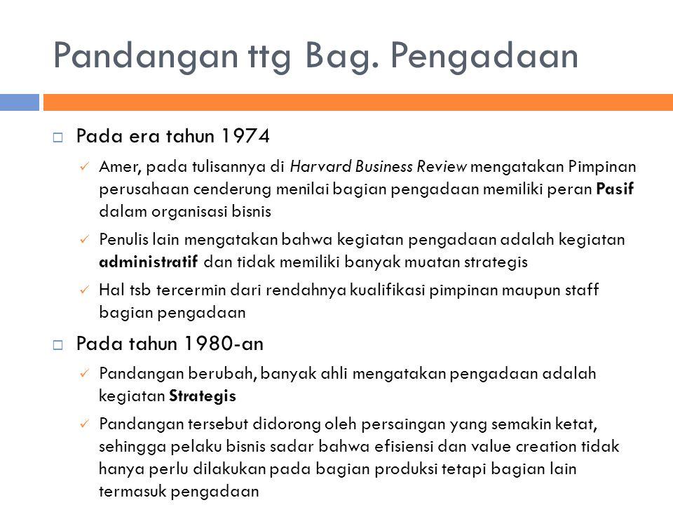  Efisiensi di bagian pengadaan memberikan kontribusi yang cukup berarti bagi peningkatan keuntungan (profit) sebuah perusahaan  Karena prosentasi ongkos-ongkos material bisa mencapai 40%- 70% dari ongkos sebuah produk akhir (di banyak perusahaan manufaktur melebihi nilai tambah yang diberikan selama proses produksi)  Bagian pengadaan juga punya peran dari aspek competitive advantage yang lain : kualitas dan waktu  Peningkatan peran menjadi lebih strategis, istilah berubah dari purchasing management menjadi supply management