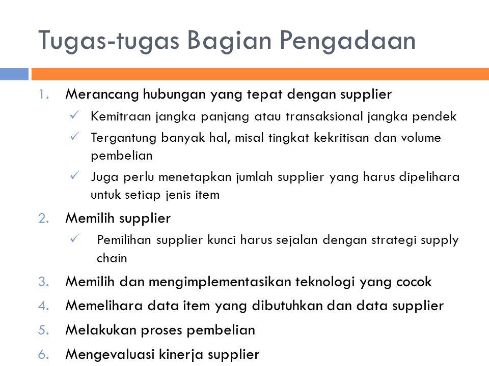 Tugas-tugas Bagian Pengadaan 1. Merancang hubungan yang tepat dengan supplier Kemitraan jangka panjang atau transaksional jangka pendek Tergantung ban