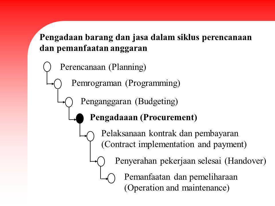 Perencanaan (Planning) Pemrograman (Programming) Penganggaran (Budgeting) Pengadaaan (Procurement) Pelaksanaan kontrak dan pembayaran (Contract implem