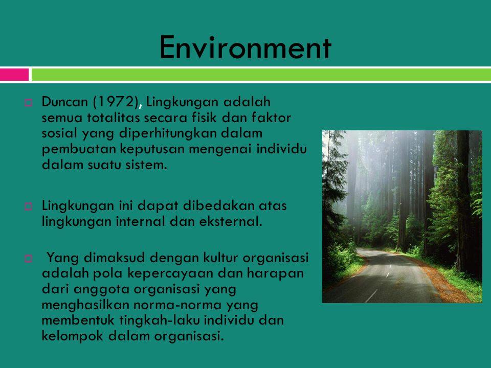 Environment  Duncan (1972), Lingkungan adalah semua totalitas secara fisik dan faktor sosial yang diperhitungkan dalam pembuatan keputusan mengenai i