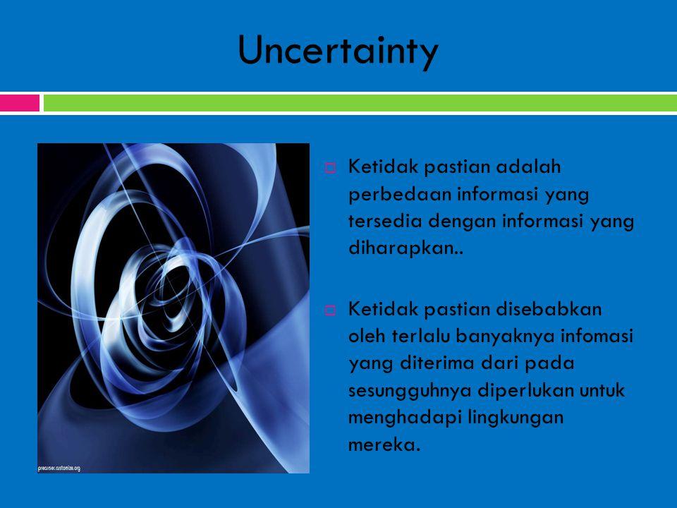 Uncertainty  Ketidak pastian adalah perbedaan informasi yang tersedia dengan informasi yang diharapkan..  Ketidak pastian disebabkan oleh terlalu ba