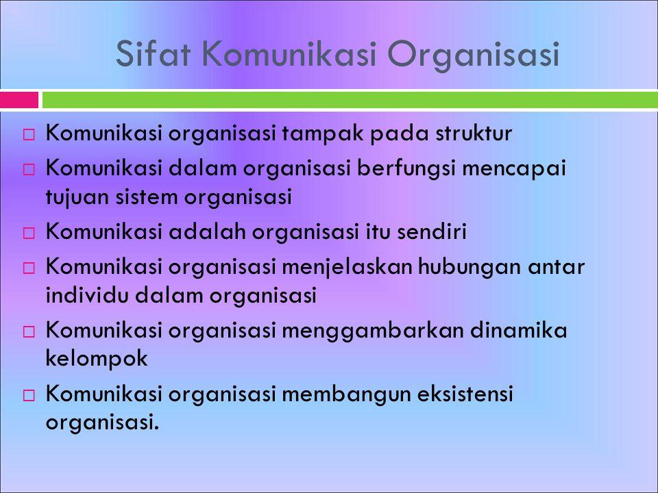 Sifat Komunikasi Organisasi  Komunikasi organisasi tampak pada struktur  Komunikasi dalam organisasi berfungsi mencapai tujuan sistem organisasi  K