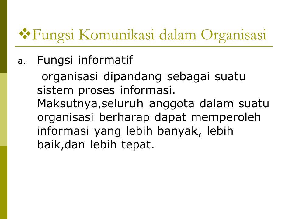  Fungsi Komunikasi dalam Organisasi a. Fungsi informatif organisasi dipandang sebagai suatu sistem proses informasi. Maksutnya,seluruh anggota dalam