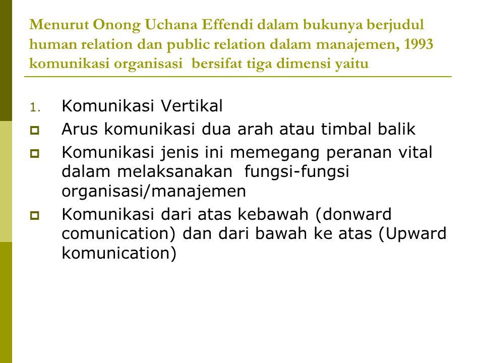 Menurut Onong Uchana Effendi dalam bukunya berjudul human relation dan public relation dalam manajemen, 1993 komunikasi organisasi bersifat tiga dimensi yaitu 1.