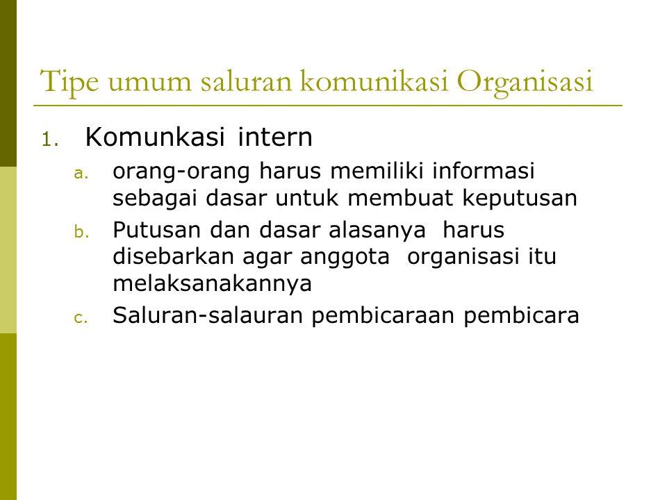 Tipe umum saluran komunikasi Organisasi 1. Komunkasi intern a. orang-orang harus memiliki informasi sebagai dasar untuk membuat keputusan b. Putusan d