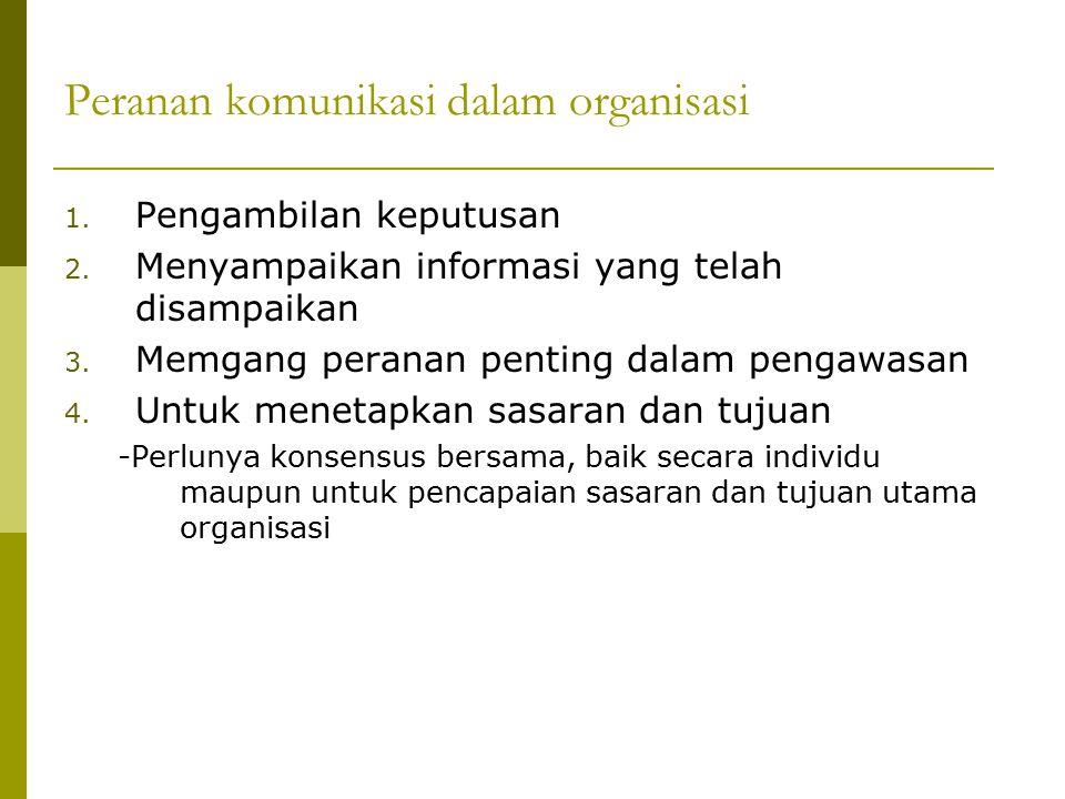 Peranan komunikasi dalam organisasi 1.Pengambilan keputusan 2.
