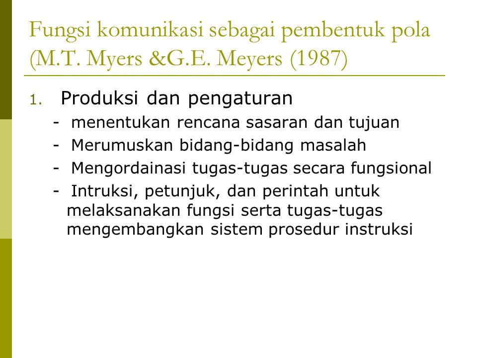 Fungsi komunikasi sebagai pembentuk pola (M.T. Myers &G.E. Meyers (1987) 1. Produksi dan pengaturan - menentukan rencana sasaran dan tujuan - Merumusk