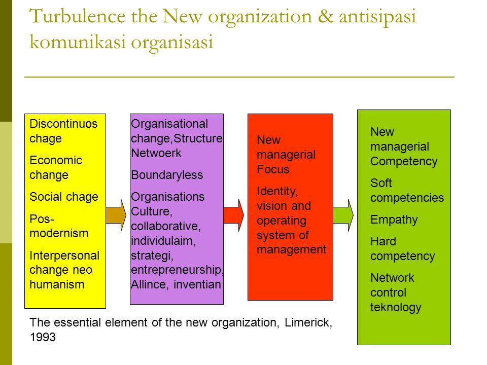 Turbulence the New organization & antisipasi komunikasi organisasi Discontinuos chage Economic change Social chage Pos- modernism Interpersonal change