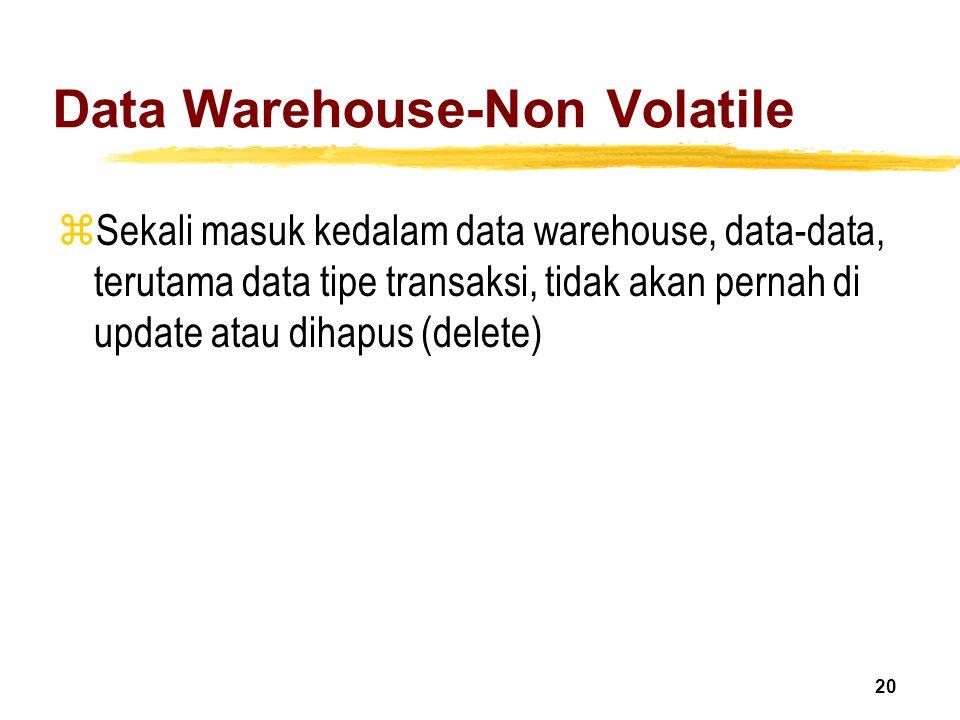 20 Data Warehouse-Non Volatile zSekali masuk kedalam data warehouse, data-data, terutama data tipe transaksi, tidak akan pernah di update atau dihapus