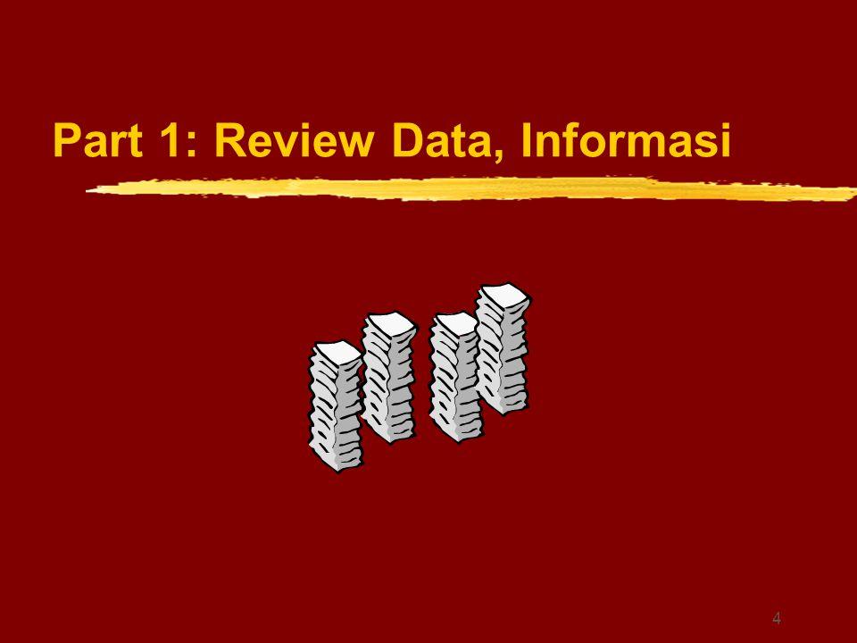 5 Data vs Information zData terdiri dari fakta dan angka yang relatif tidak mempunyai arti bagi pemakai zInformasi adalah data yang telah diolah sehingga mempunyai arti bagi pemakai