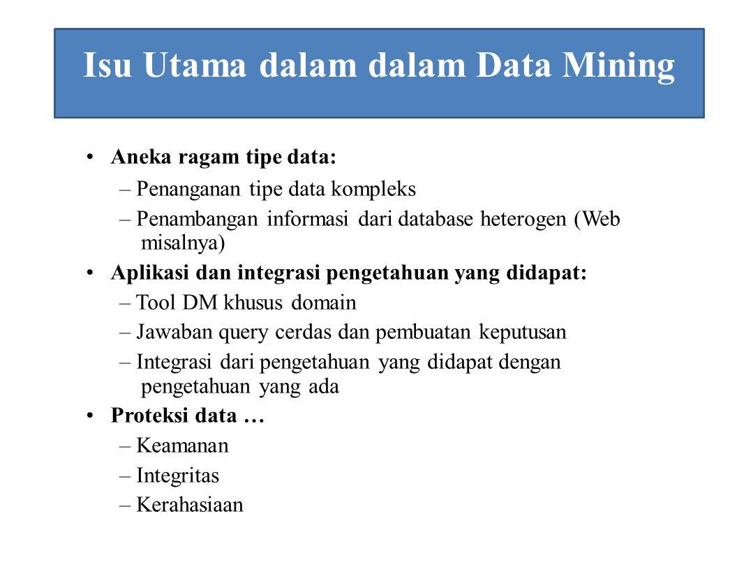 Aneka ragam tipe data: – Penanganan tipe data kompleks – Penambangan informasi dari database heterogen (Web misalnya) Aplikasi dan integrasi pengetahuan yang didapat: – Tool DM khusus domain – Jawaban query cerdas dan pembuatan keputusan – Integrasi dari pengetahuan yang didapat dengan pengetahuan yang ada Proteksi data … – Keamanan – Integritas – Kerahasiaan Isu Utama dalam dalam Data Mining