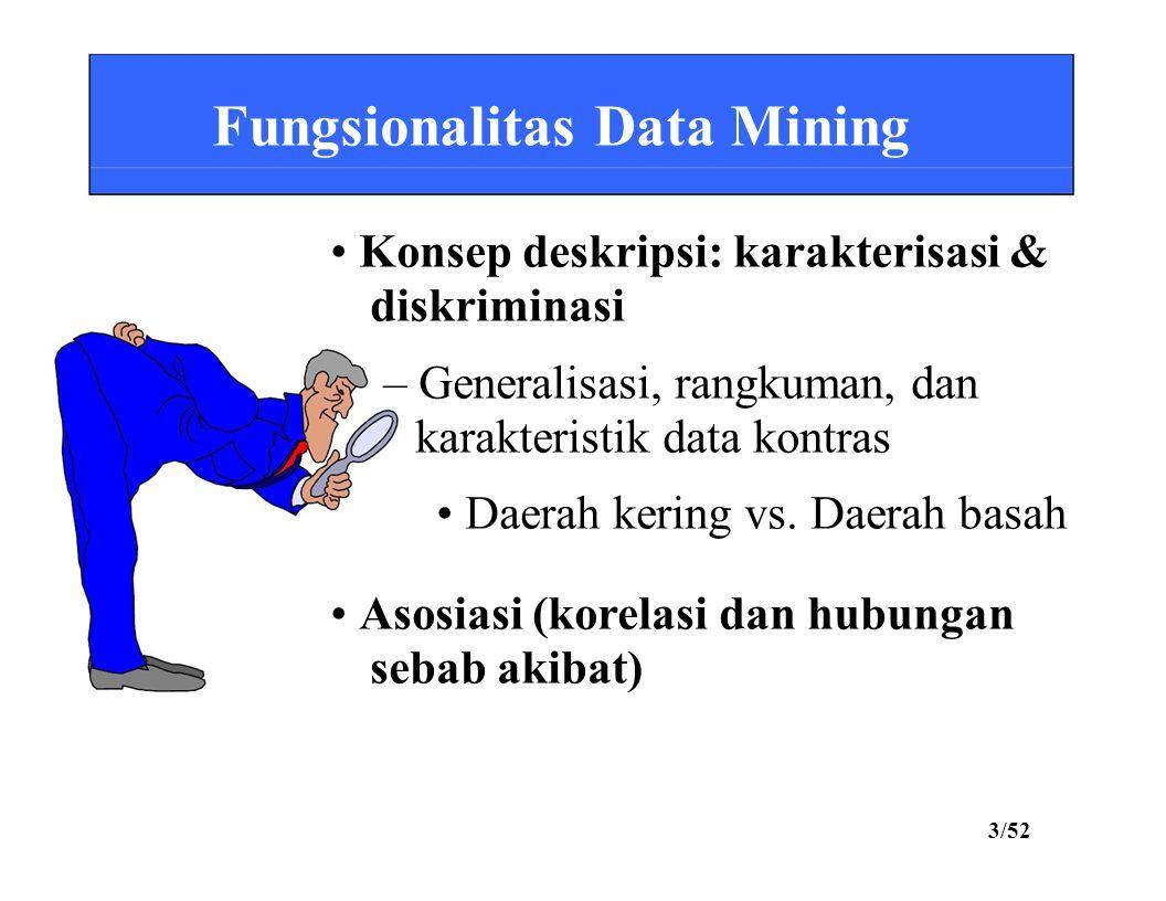 Fungsionalitas Data Mining Konsep deskripsi: karakterisasi & diskriminasi – Generalisasi, rangkuman, dan karakteristik data kontras Daerah kering vs.
