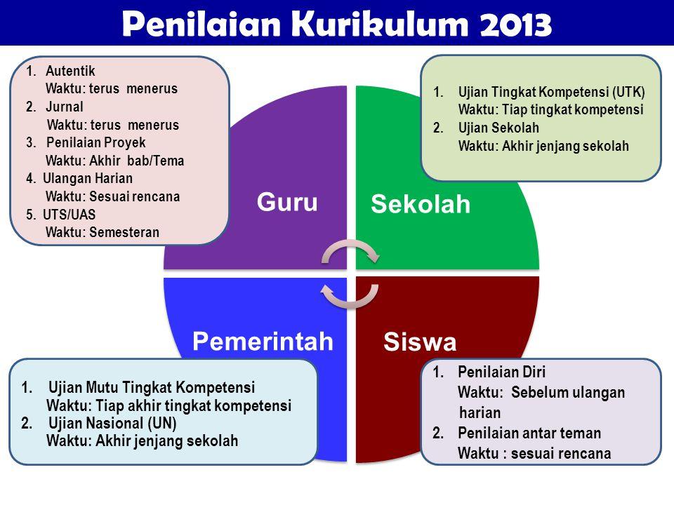Penilaian Kurikulum 2013 Sekolah Siswa 1.Ujian Tingkat Kompetensi (UTK) Waktu: Tiap tingkat kompetensi 2.Ujian Sekolah Waktu: Akhir jenjang sekolah Gu