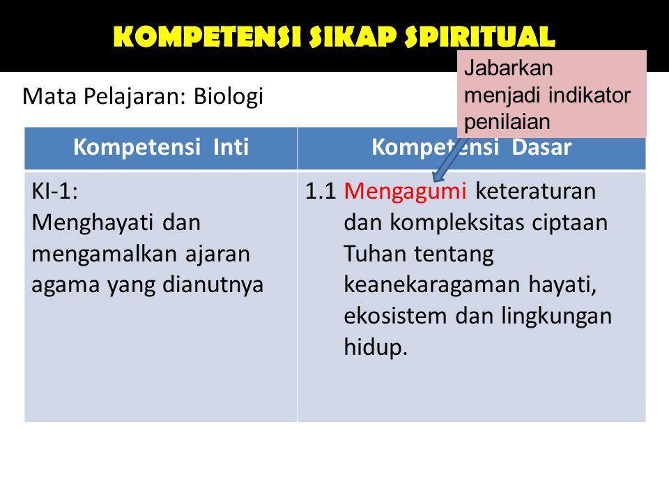 KOMPETENSI SIKAP SPIRITUAL Kompetensi IntiKompetensi Dasar KI-1: Menghayati dan mengamalkan ajaran agama yang dianutnya 1.1 Mengagumi keteraturan dan