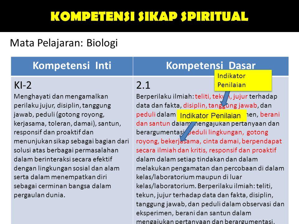 KOMPETENSI SIKAP SPIRITUAL Kompetensi IntiKompetensi Dasar KI-2 Menghayati dan mengamalkan perilaku jujur, disiplin, tanggung jawab, peduli (gotong ro