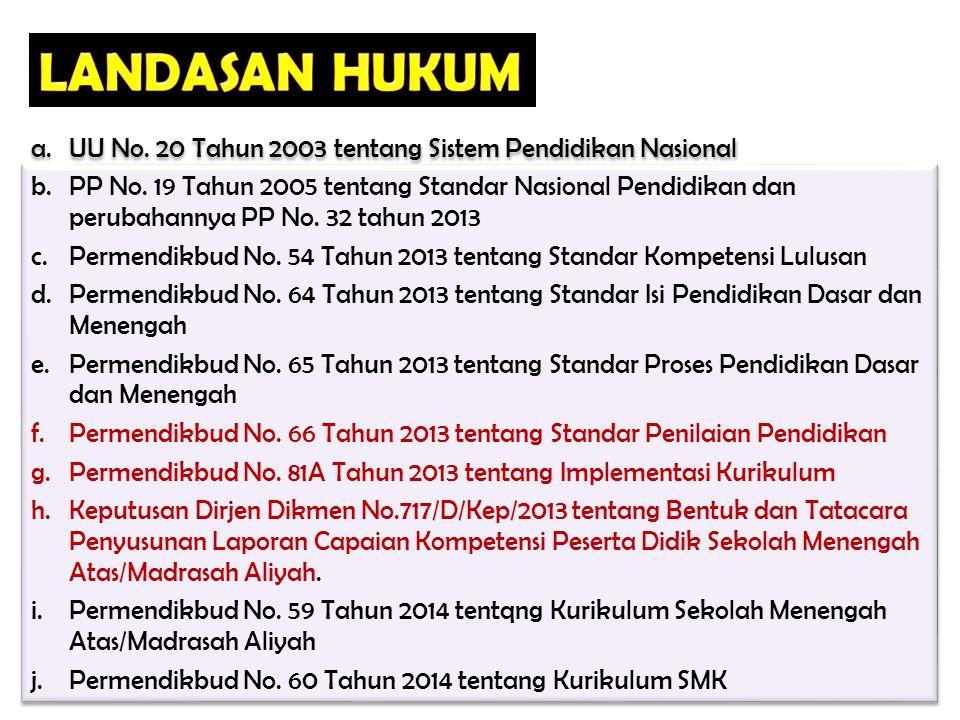 a.UU No. 20 Tahun 2003 tentang Sistem Pendidikan Nasional b.PP No. 19 Tahun 2005 tentang Standar Nasional Pendidikan dan perubahannya PP No. 32 tahun