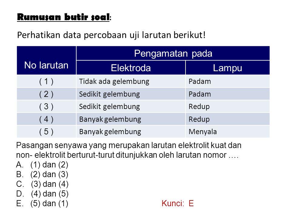 Rumusan butir soal : Perhatikan data percobaan uji larutan berikut! No larutan Pengamatan pada ElektrodaLampu ( 1 ) Tidak ada gelembungPadam ( 2 ) Sed