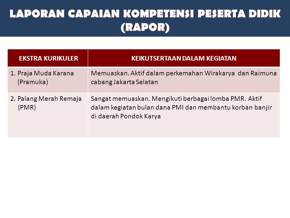 EKSTRA KURIKULERKEIKUTSERTAAN DALAM KEGIATAN 1.Praja Muda Karana (Pramuka) Memuaskan. Aktif dalam perkemahan Wirakarya dan Raimuna cabang Jakarta Sela