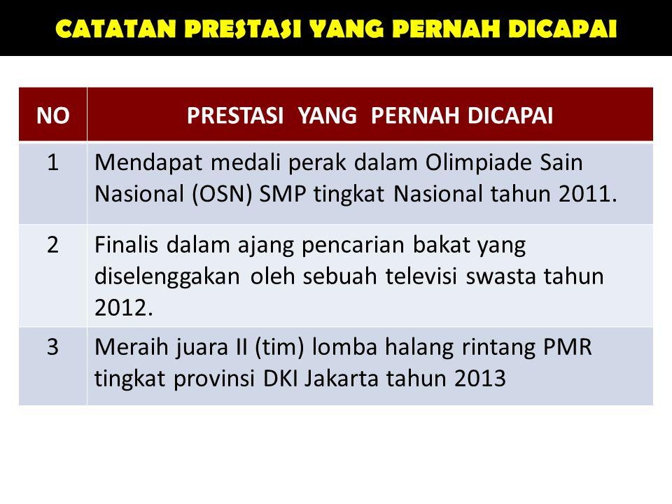 CATATAN PRESTASI YANG PERNAH DICAPAI NOPRESTASI YANG PERNAH DICAPAI 1Mendapat medali perak dalam Olimpiade Sain Nasional (OSN) SMP tingkat Nasional ta