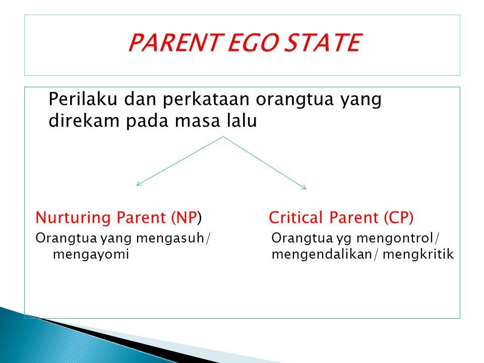 Perilaku dan perkataan orangtua yang direkam pada masa lalu Nurturing Parent (NP) Critical Parent (CP) Orangtua yang mengasuh/ Orangtua yg mengontrol/ mengayomimengendalikan/ mengkritik
