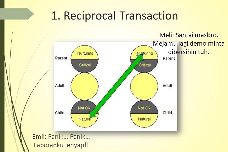 1.Reciprocal Transaction Emil: Panik… Panik… Laporanku lenyap!.
