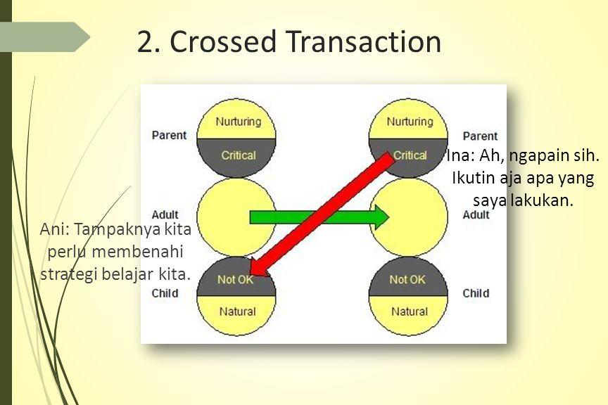 2.Crossed Transaction Ani: Tampaknya kita perlu membenahi strategi belajar kita.
