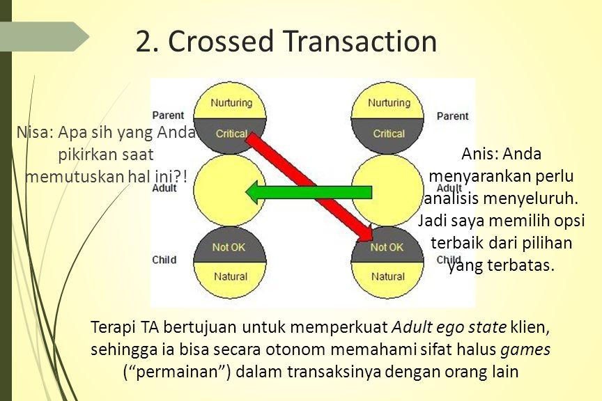 2.Crossed Transaction Nisa: Apa sih yang Anda pikirkan saat memutuskan hal ini?.