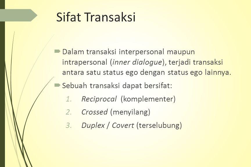 Sifat Transaksi  Dalam transaksi interpersonal maupun intrapersonal (inner dialogue), terjadi transaksi antara satu status ego dengan status ego lainnya.