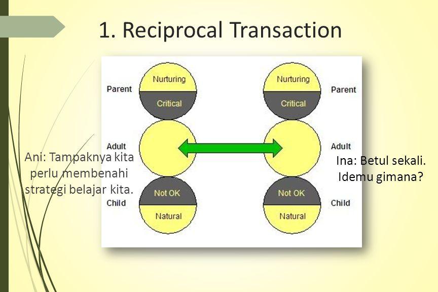 1.Reciprocal Transaction Ani: Tampaknya kita perlu membenahi strategi belajar kita.