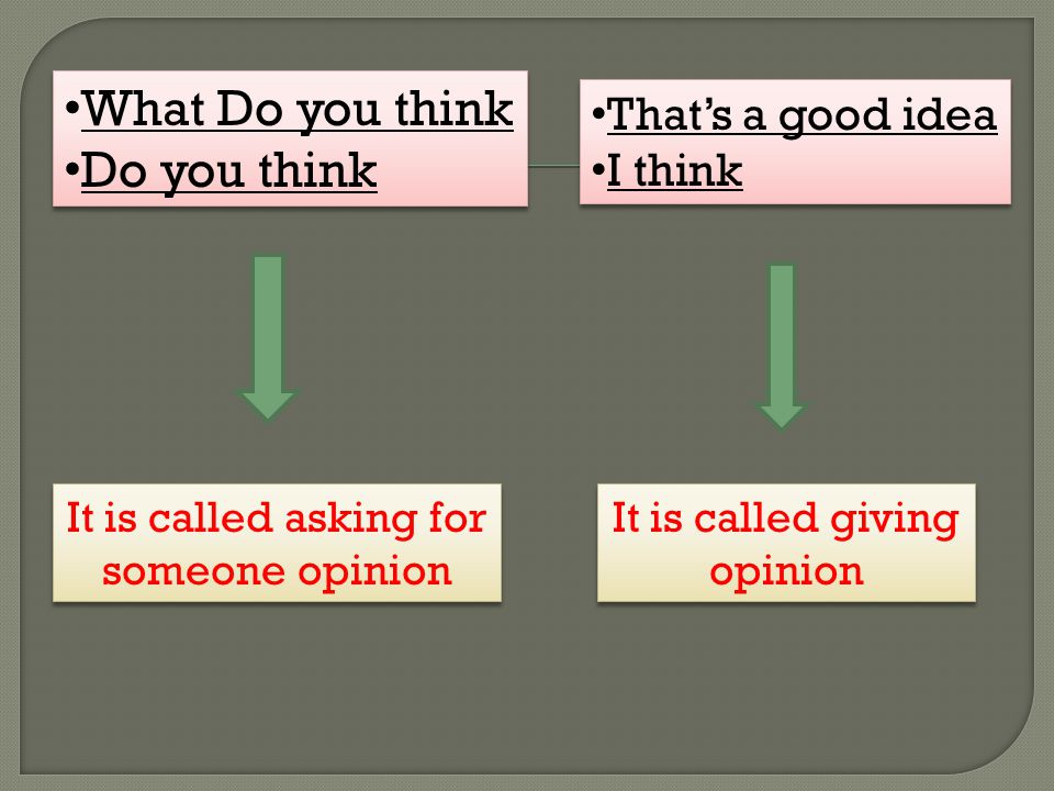 It is called asking for someone opinion It is called giving opinion That's a good idea I think That's a good idea I think What Do you think Do you think What Do you think Do you think