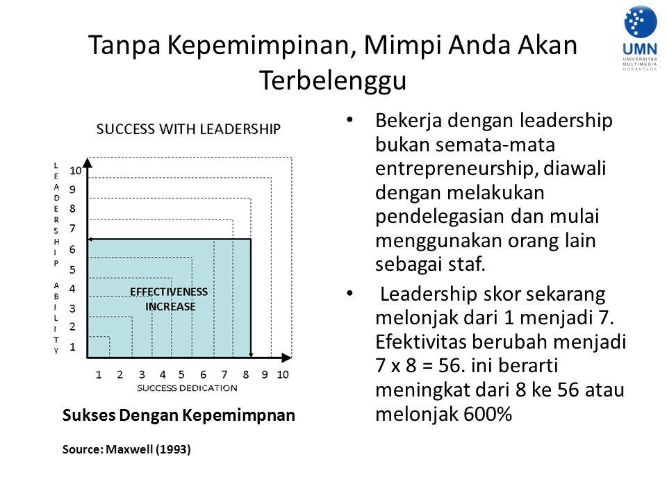 Tanpa Kepemimpinan, Mimpi Anda Akan Terbelenggu Bekerja dengan leadership bukan semata-mata entrepreneurship, diawali dengan melakukan pendelegasian d