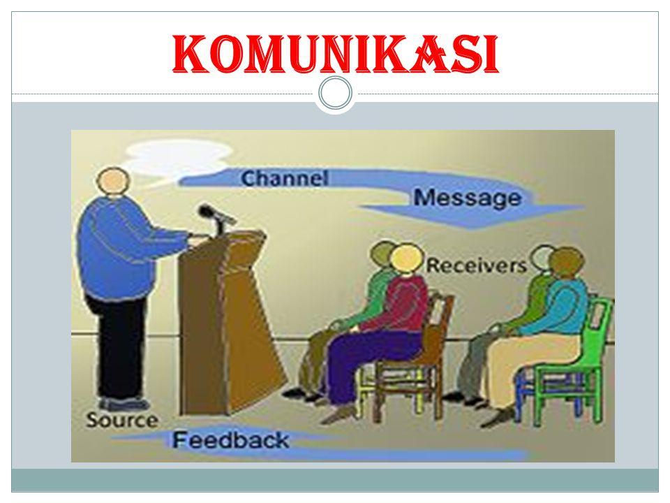 Model-model komunikasi Model Komunikasi Linear Model Interaksional