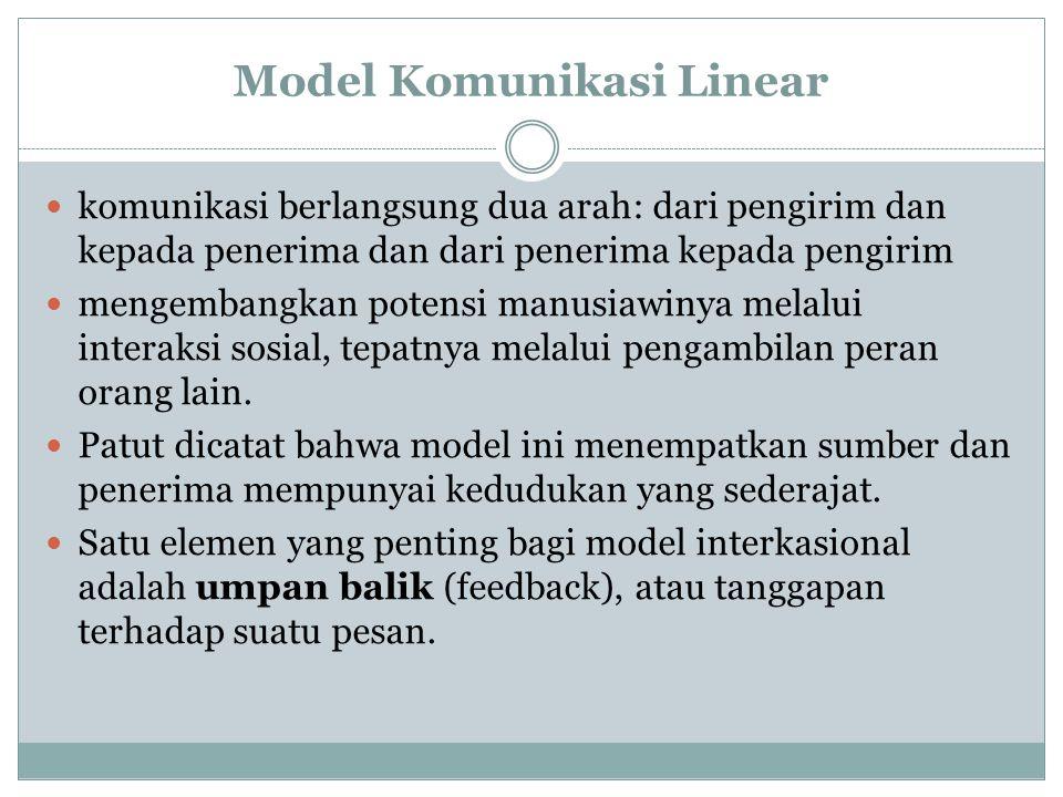 Model Komunikasi Linear komunikasi berlangsung dua arah: dari pengirim dan kepada penerima dan dari penerima kepada pengirim mengembangkan potensi man