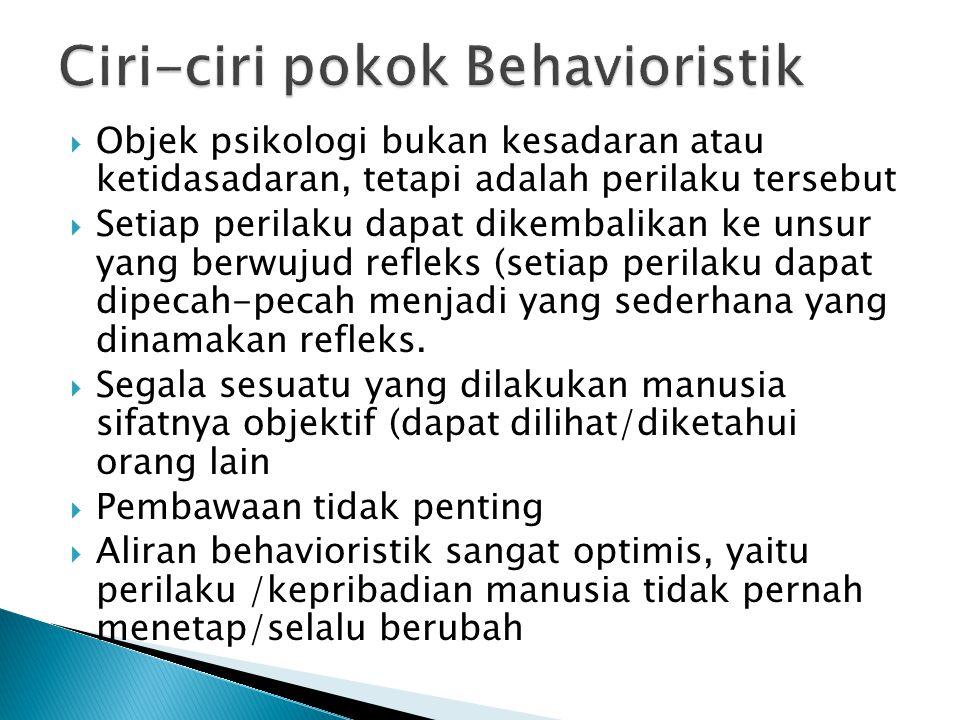  Objek psikologi bukan kesadaran atau ketidasadaran, tetapi adalah perilaku tersebut  Setiap perilaku dapat dikembalikan ke unsur yang berwujud refleks (setiap perilaku dapat dipecah-pecah menjadi yang sederhana yang dinamakan refleks.