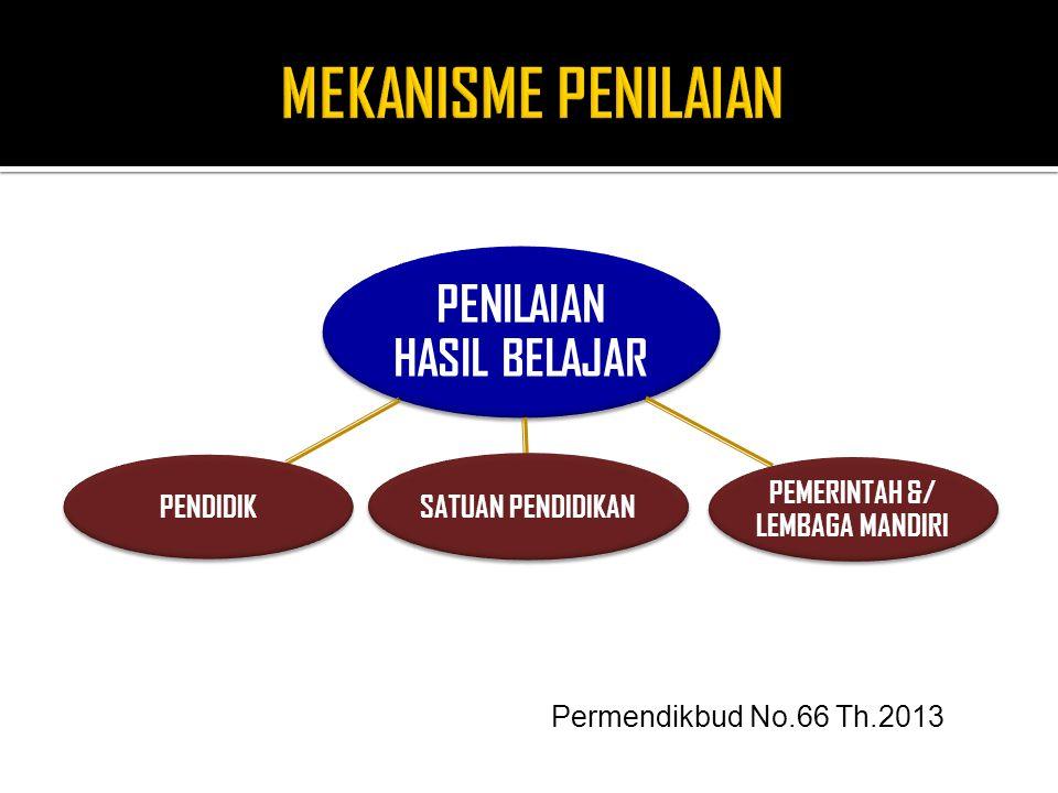 PENILAIAN HASIL BELAJAR SATUAN PENDIDIKAN PEMERINTAH &/ LEMBAGA MANDIRI PENDIDIK Permendikbud No.66 Th.2013
